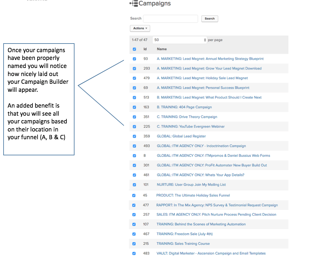 Infusionsoft Campaign Categorization-Campaign Preview