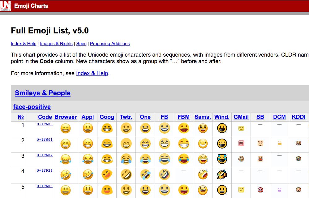 email emoticons - Monza berglauf-verband com