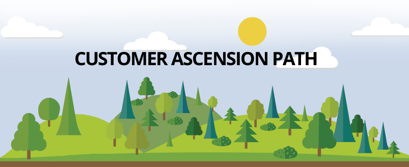 The-Tragedy-of-Small-Business-Marketing-Customer-Ascension-Path