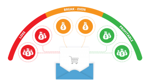 Revenue From Email Forecasting Tool - Daniel Bussius