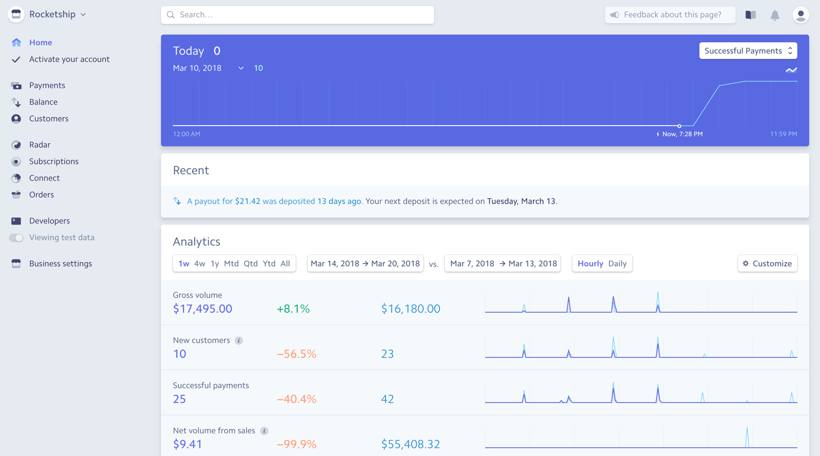 An image of the Stripe Dashboard